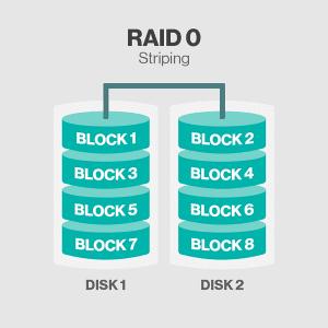 1024-raid0,,