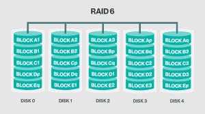 1027-raid6,,