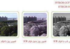 Image result for فیلتر های ICR