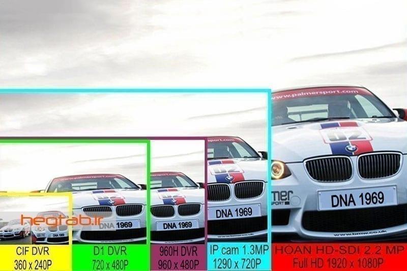 Image result for وضوح تصویر دوربین مدار بسته