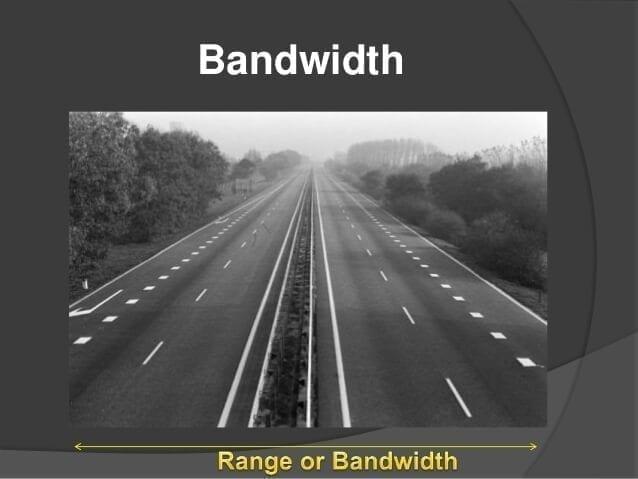 Image result for پهنای باند دوربین مدار بسته