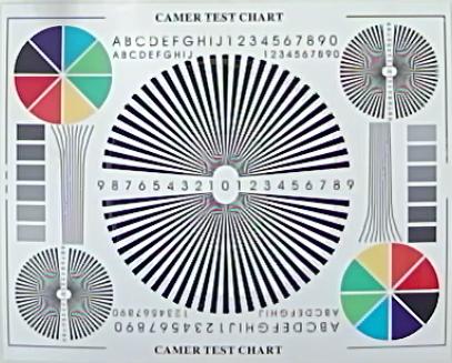 فراگستر الکترونیک مقایسه دوربین 1MP تکنولوژی CVI با دوربین 2MP AHD