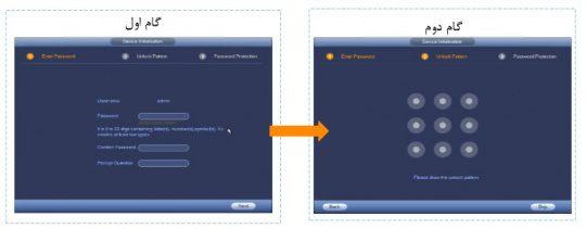 فراگستر الکترونیک راهنمای سریع دریافت رمز به هنگام فراموشی