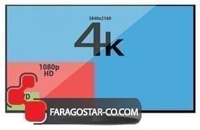 بهترین آموزش سیستم تشخیص شماره پلاک (LPR) faragostar-co.com