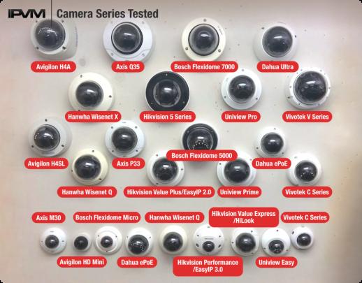 تست دوربین مداربسته مختلف