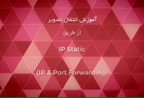 ip+port+forwarding+(Time+0_00_08;44)
